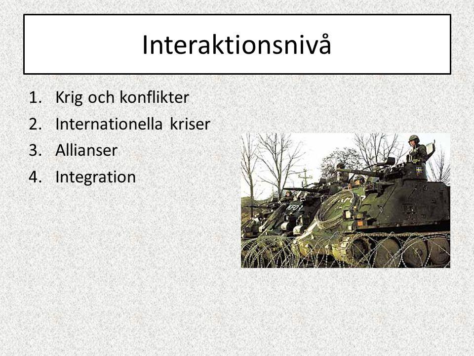 Interaktionsnivå 1.Krig och konflikter 2.Internationella kriser 3.Allianser 4.Integration