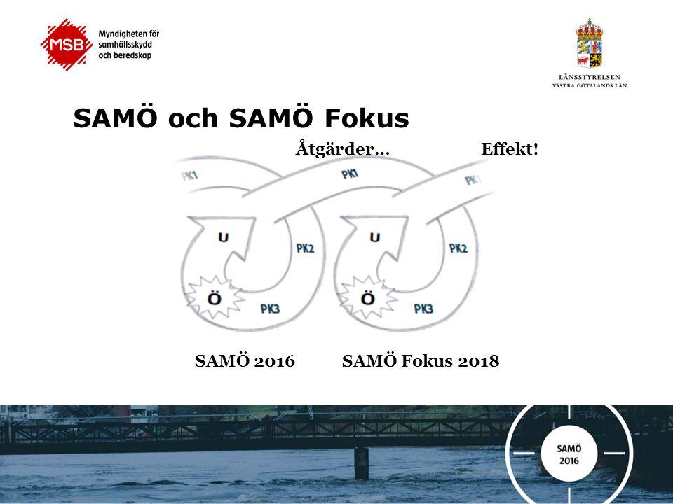 SAMÖ Fokus 2018 Åtgärder…Effekt! SAMÖ och SAMÖ Fokus
