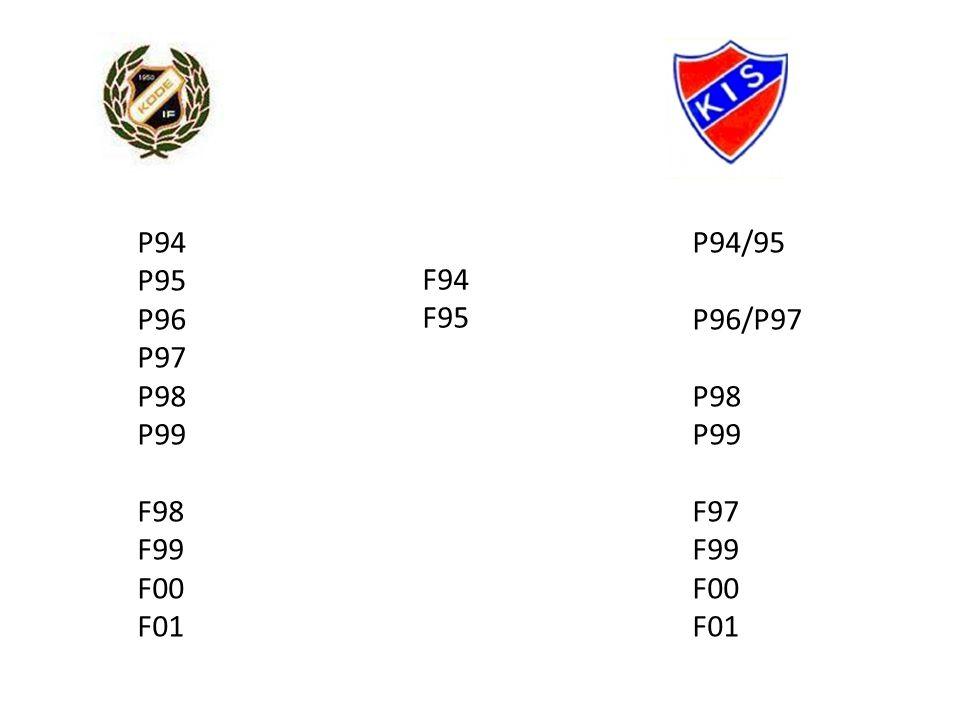 P94 P95 P96 P97 P98 P99 F98 F99 F00 F01 P94/95 P96/P97 P98 P99 F97 F99 F00 F01 F94 F95