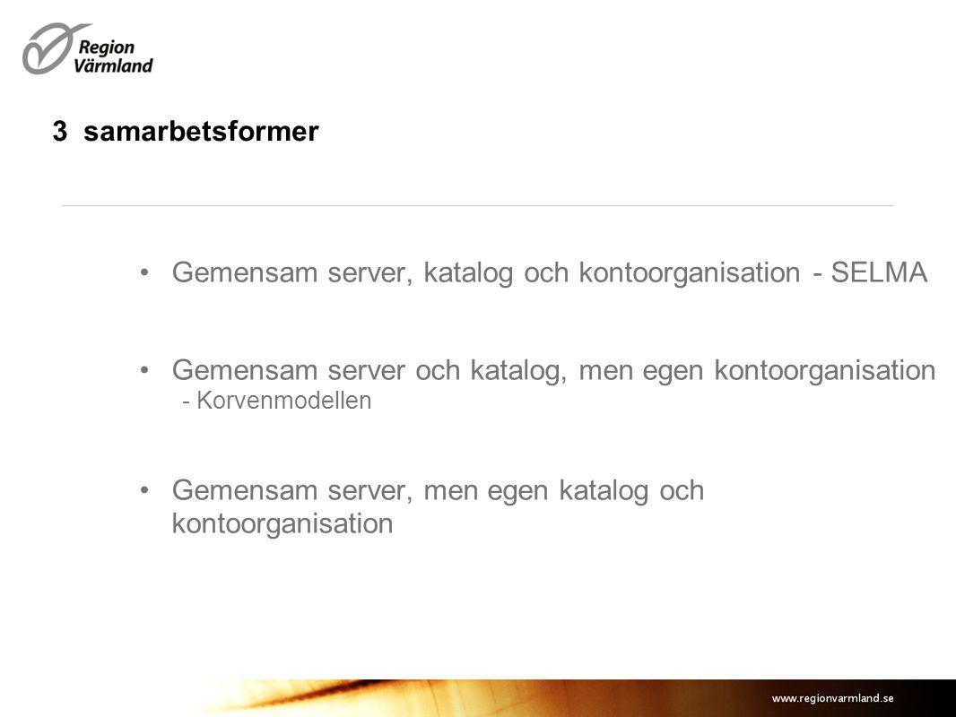 3 samarbetsformer Gemensam server, katalog och kontoorganisation - SELMA Gemensam server och katalog, men egen kontoorganisation - Korvenmodellen Gemensam server, men egen katalog och kontoorganisation