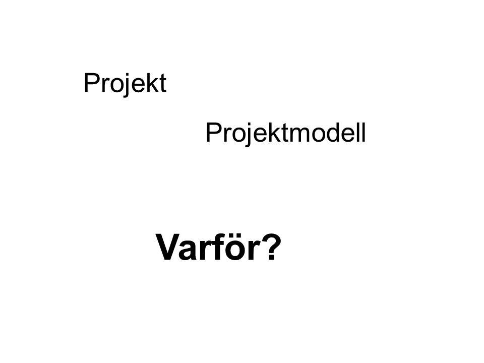 Projekt Projektmodell Varför?