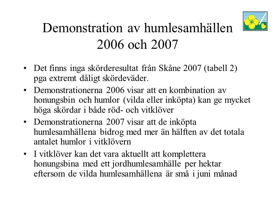 Demonstration av humlesamhällen 2006 och 2007 Det finns inga skörderesultat från Skåne 2007 (tabell 2) pga extremt dåligt skördeväder. Demonstrationer