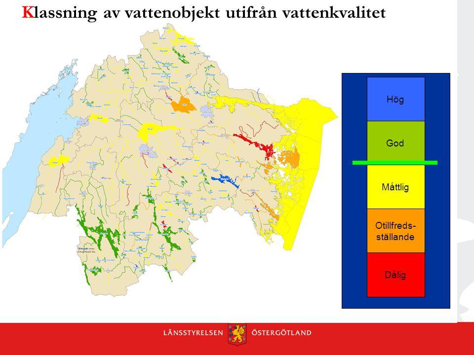 Hög God Måttlig Otillfreds- ställande Dålig Klassning av vattenobjekt utifrån vattenkvalitet