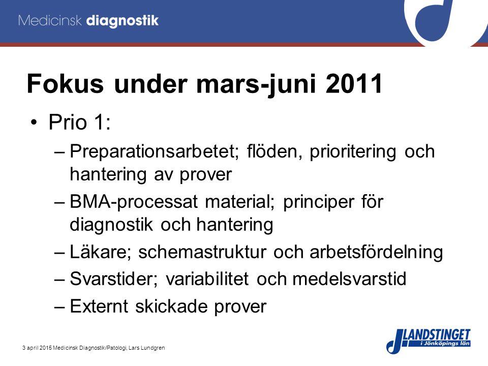 3 april 2015 Medicinsk Diagnostik/Patologi, Lars Lundgren Fokus under mars-juni 2011 Prio 1: –Preparationsarbetet; flöden, prioritering och hantering av prover –BMA-processat material; principer för diagnostik och hantering –Läkare; schemastruktur och arbetsfördelning –Svarstider; variabilitet och medelsvarstid –Externt skickade prover