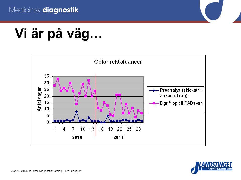 3 april 2015 Medicinsk Diagnostik/Patologi, Lars Lundgren Vi är på väg…