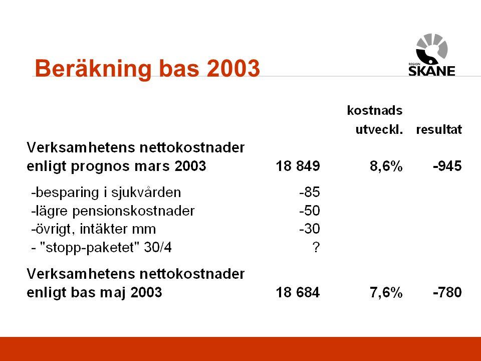 Beräkning bas 2003