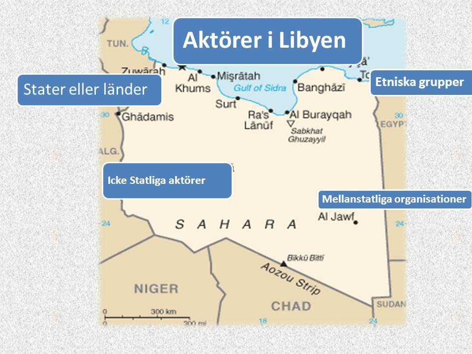 Stater eller länder Etniska grupper Mellanstatliga organisationer Icke Statliga aktörer