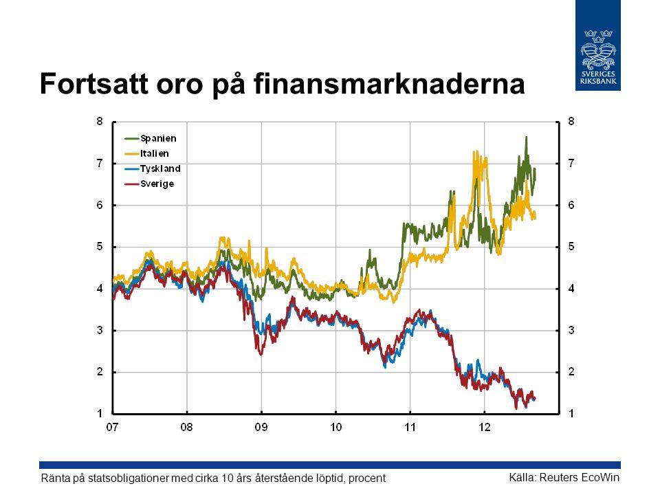 Fortsatt oro på finansmarknaderna Ränta på statsobligationer med cirka 10 års återstående löptid, procent Källa: Reuters EcoWin