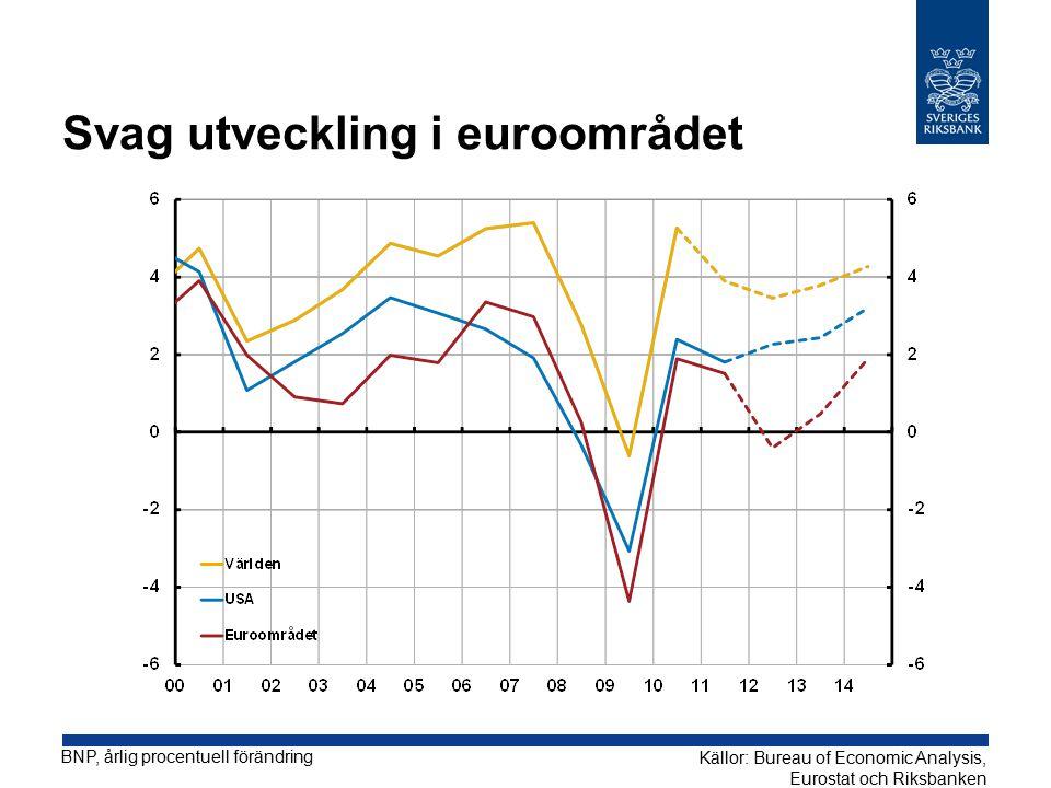 Svensk ekonomi relativt stark BNP, kvartalsförändringar i procent uppräknat till årstakt, säsongsrensade data Källor: SCB och Riksbanken