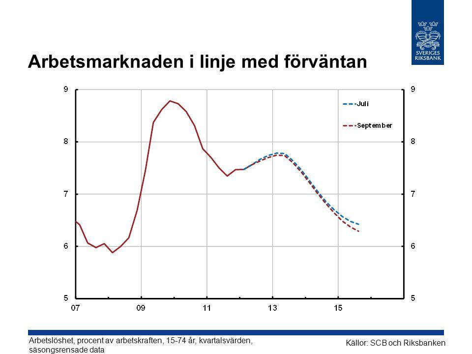 Lägre inflationstryck Svagare tillväxt framöver God produktivitetsutveckling Starkare krona