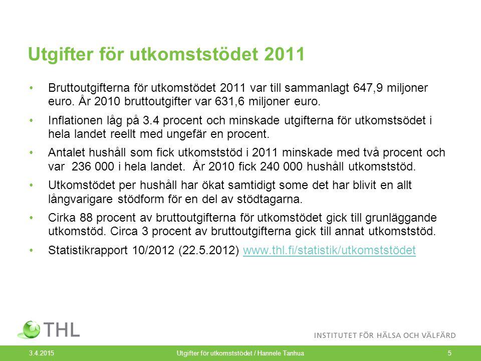 Utgifter för utkomststödet 2011 Bruttoutgifterna för utkomstödet 2011 var till sammanlagt 647,9 miljoner euro. År 2010 bruttoutgifter var 631,6 miljon