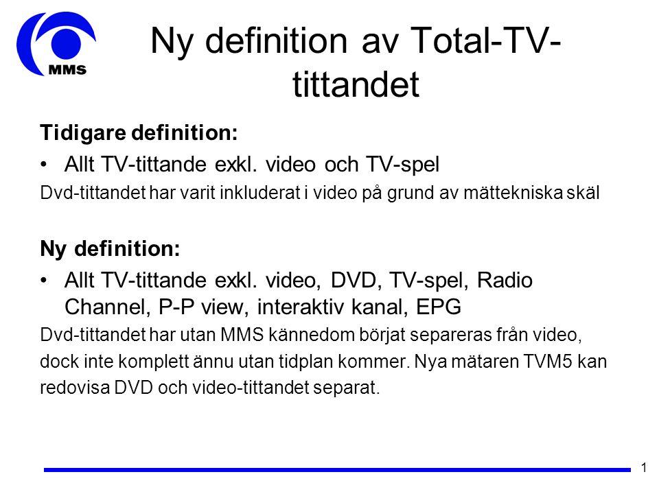 1 Ny definition av Total-TV- tittandet Tidigare definition: Allt TV-tittande exkl. video och TV-spel Dvd-tittandet har varit inkluderat i video på gru