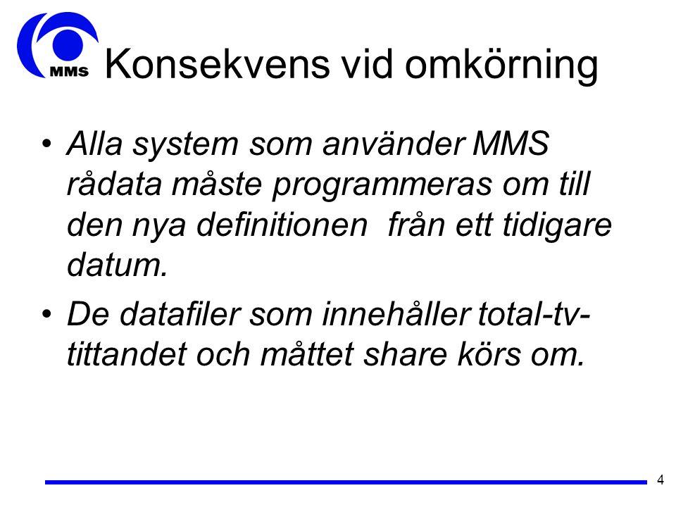 4 Konsekvens vid omkörning Alla system som använder MMS rådata måste programmeras om till den nya definitionen från ett tidigare datum.