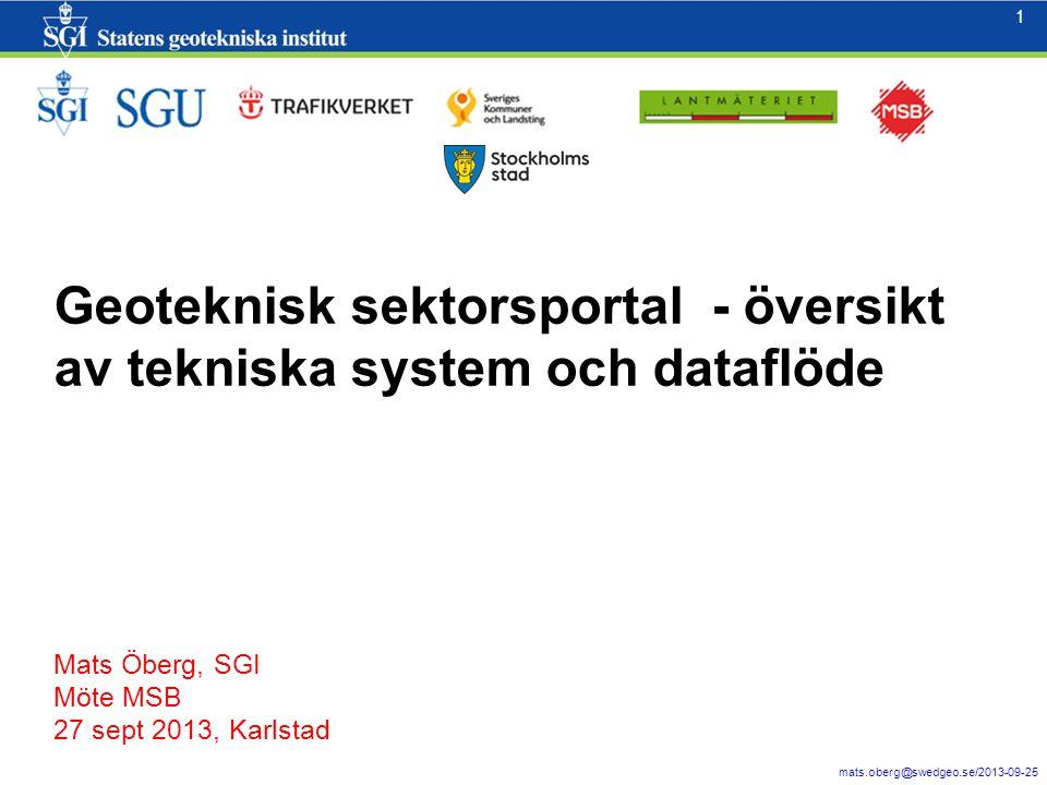 1 mats.oberg@swedgeo.se/2013-09-25 1 Geoteknisk sektorsportal - översikt av tekniska system och dataflöde Mats Öberg, SGI Möte MSB 27 sept 2013, Karlstad