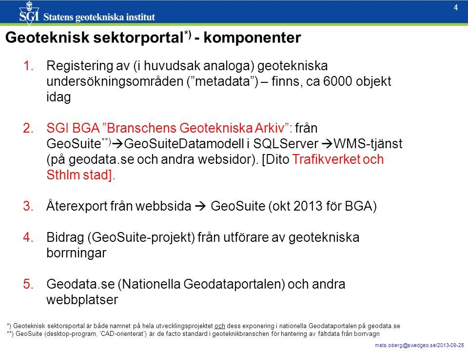 4 mats.oberg@swedgeo.se/2013-09-25 4 Geoteknisk sektorportal *) - komponenter 1.Registering av (i huvudsak analoga) geotekniska undersökningsområden ( metadata ) – finns, ca 6000 objekt idag 2.SGI BGA Branschens Geotekniska Arkiv : från GeoSuite **)  GeoSuiteDatamodell i SQLServer  WMS-tjänst (på geodata.se och andra websidor).