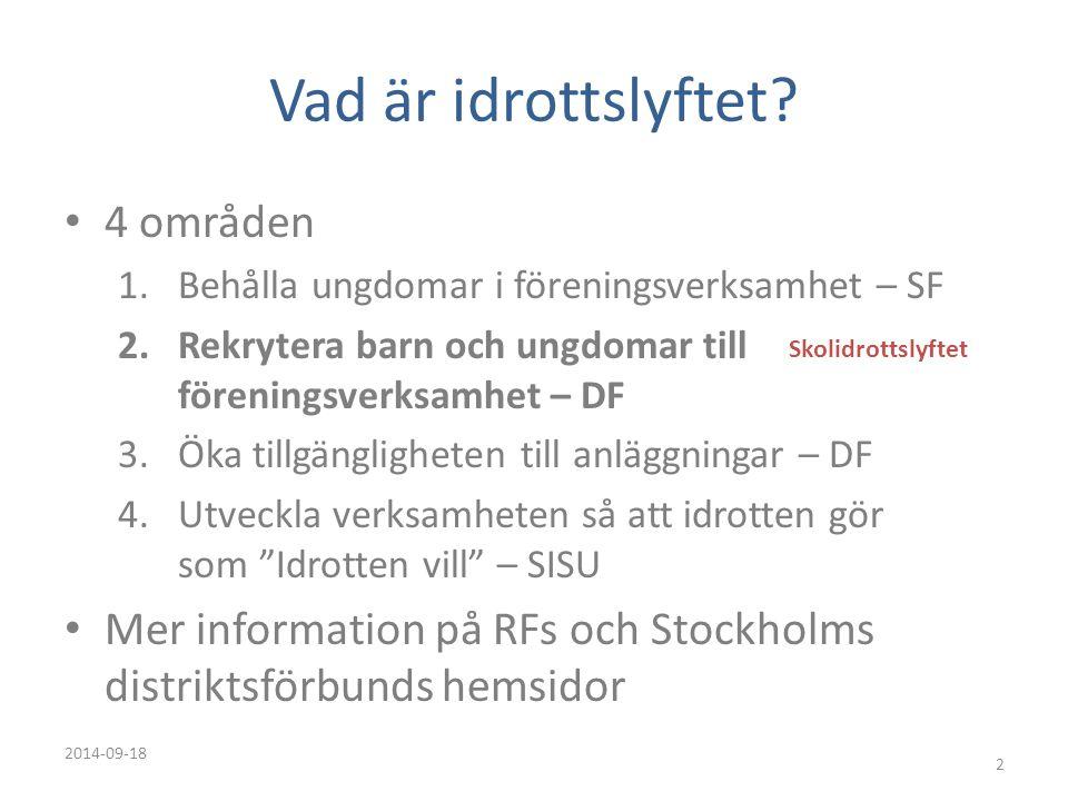 Betalning till föreningarna Ersättningsblankett till individer – Personalkort Fylls i en gång.