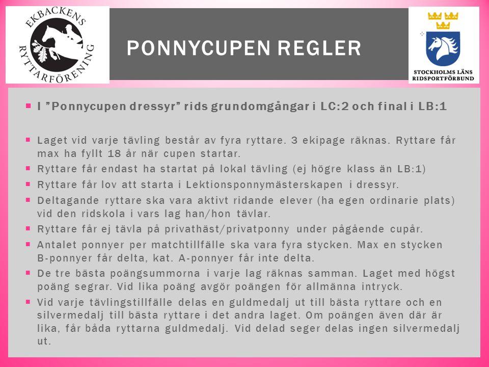 """ I """"Ponnycupen dressyr"""" rids grundomgångar i LC:2 och final i LB:1  Laget vid varje tävling består av fyra ryttare. 3 ekipage räknas. Ryttare får ma"""