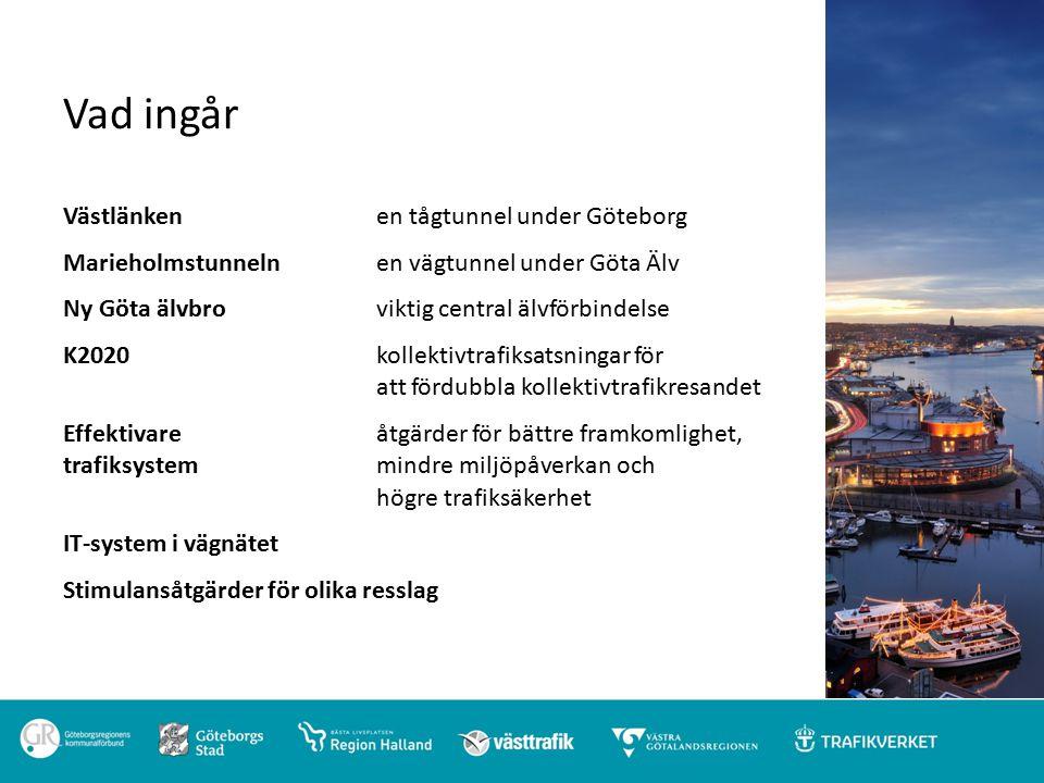 Vad ingår Västlänken en tågtunnel under Göteborg Marieholmstunneln en vägtunnel under Göta Älv Ny Göta älvbro viktig central älvförbindelse K2020 kollektivtrafiksatsningar för att fördubbla kollektivtrafikresandet Effektivareåtgärder för bättre framkomlighet, trafiksystemmindre miljöpåverkan och högre trafiksäkerhet IT-system i vägnätet Stimulansåtgärder för olika resslag