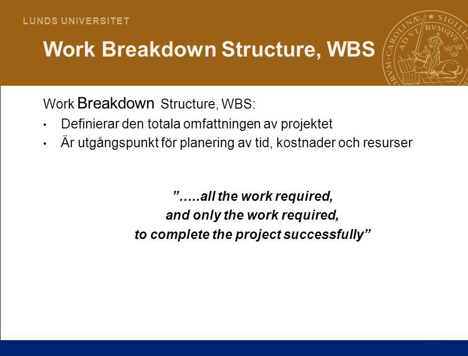 20 L U N D S U N I V E R S I T E T Work Breakdown Structure, WBS Work Breakdown Structure, WBS: Definierar den totala omfattningen av projektet Är utg