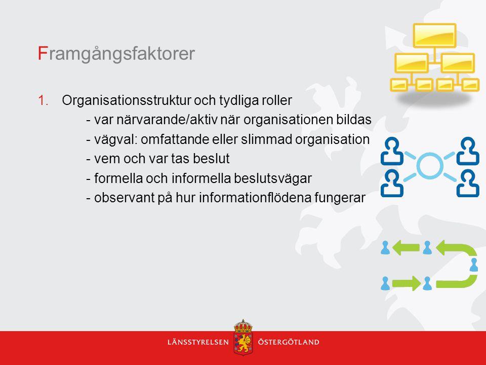 1.Organisationsstruktur och tydliga roller - var närvarande/aktiv när organisationen bildas - vägval: omfattande eller slimmad organisation - vem och var tas beslut - formella och informella beslutsvägar - observant på hur informationflödena fungerar Framgångsfaktorer