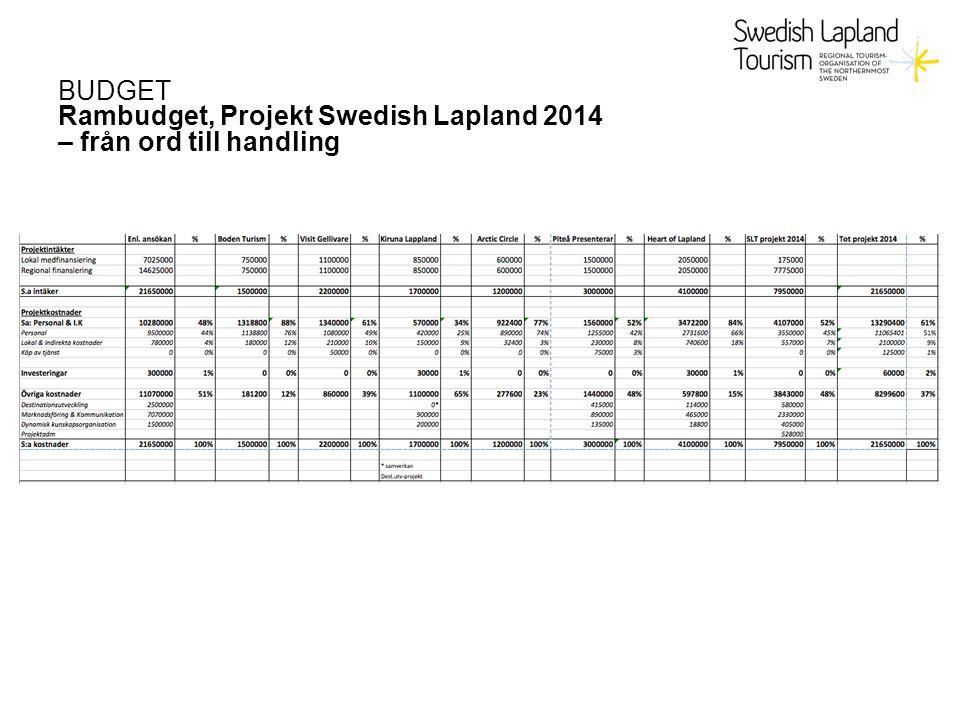 BUDGET Rambudget, Projekt Swedish Lapland 2014 – från ord till handling
