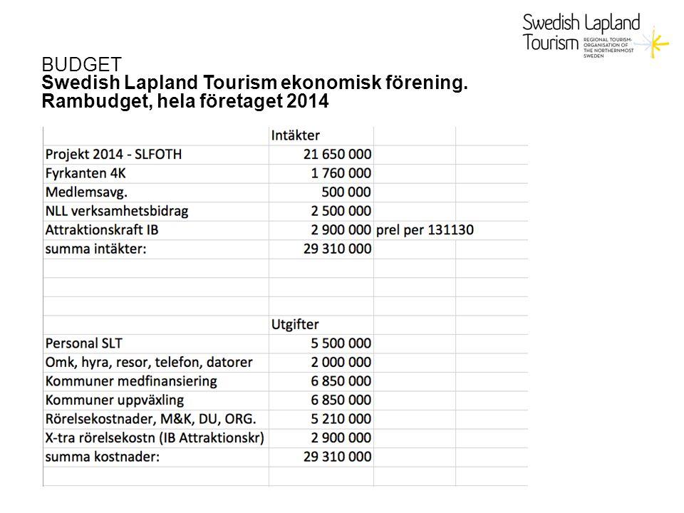 BUDGET Swedish Lapland Tourism ekonomisk förening. Rambudget, hela företaget 2014