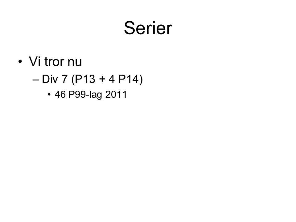 Serier Vi tror nu –Div 7 (P13 + 4 P14) 46 P99-lag 2011
