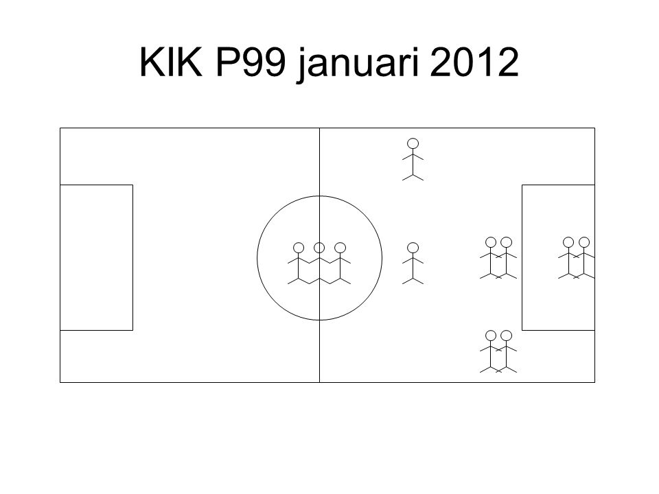 KIK P99 januari 2012