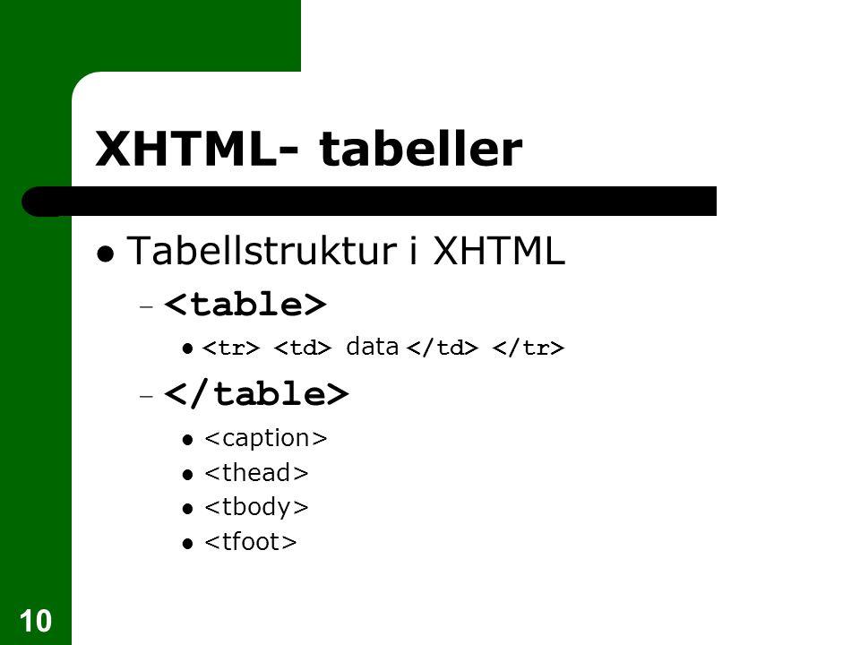 10 XHTML- tabeller Tabellstruktur i XHTML – data –