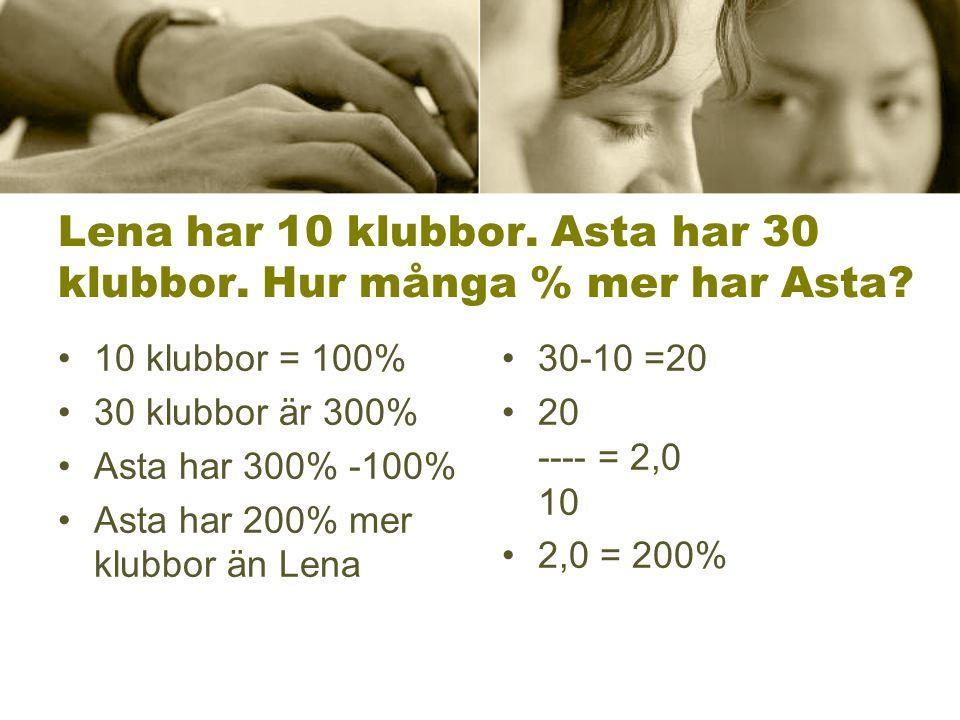 Lena har 10 klubbor. Asta har 30 klubbor. Hur många % mer har Asta.
