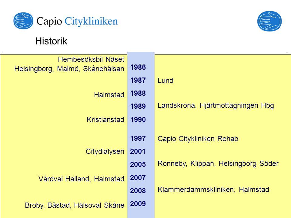 2009-01-28 Capio Citykliniken Halmstad Sedan 1988 Centralt belägen mottagning med: - Allmänmedicin - Organspecialister