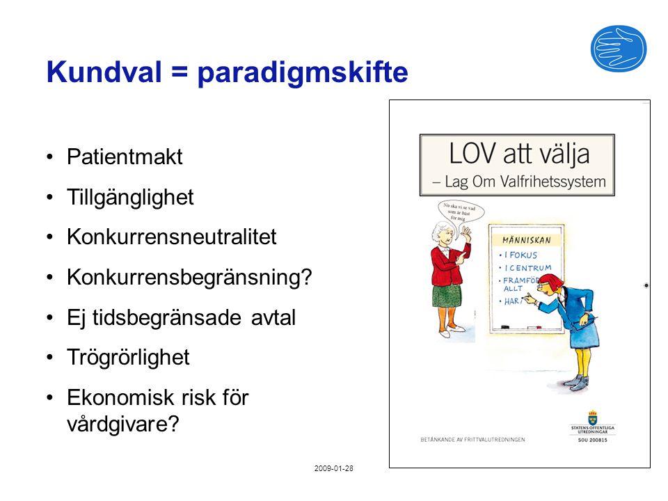 2009-01-28 Patientmakt Tillgänglighet Konkurrensneutralitet Konkurrensbegränsning.