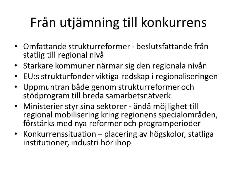 Från utjämning till konkurrens Omfattande strukturreformer - beslutsfattande från statlig till regional nivå Starkare kommuner närmar sig den regionala nivån EU:s strukturfonder viktiga redskap i regionaliseringen Uppmuntran både genom strukturreformer och stödprogram till breda samarbetsnätverk Ministerier styr sina sektorer - ändå möjlighet till regional mobilisering kring regionens specialområden, förstärks med nya reformer och programperioder Konkurrenssituation – placering av högskolor, statliga institutioner, industri hör ihop