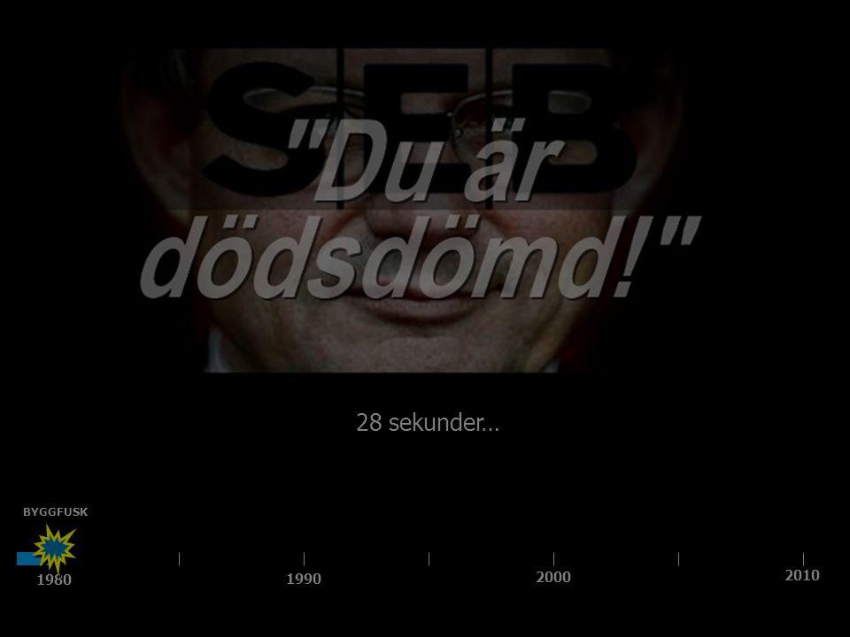 1980 1990 2000 2010 BYGGFUSK 28 sekunder…