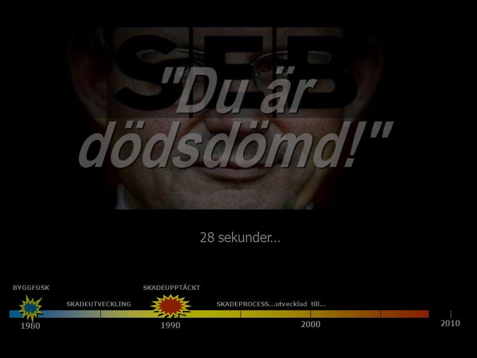 1980 1990 2000 2010 SKADEUTVECKLING BYGGFUSKSKADEUPPTÄCKT SKADEPROCESS…utvecklad till…pågående KAFKAPROCESS… 28 sekunder…