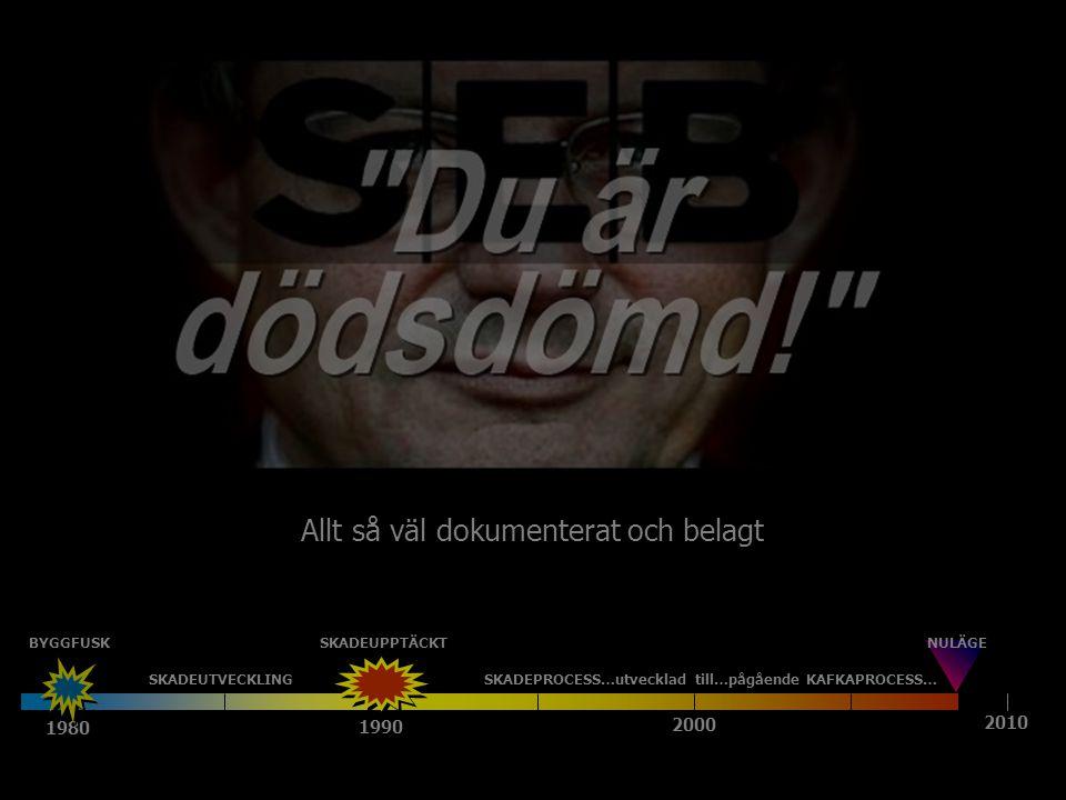 1980 1990 2000 2010 SKADEUTVECKLINGSKADEPROCESS…utvecklad till…pågående KAFKAPROCESS… NULÄGEBYGGFUSKSKADEUPPTÄCKT Allt så väl dokumenterat och belagt