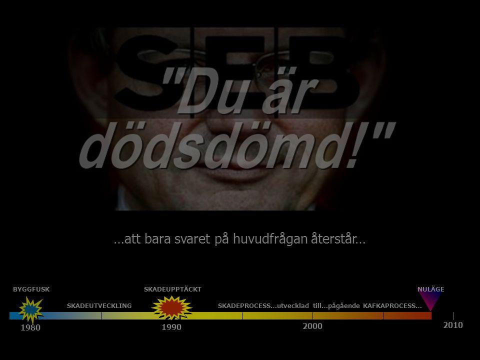 1980 1990 2000 2010 SKADEUTVECKLINGSKADEPROCESS…utvecklad till…pågående KAFKAPROCESS… NULÄGEBYGGFUSKSKADEUPPTÄCKT …att bara svaret på huvudfrågan återstår…