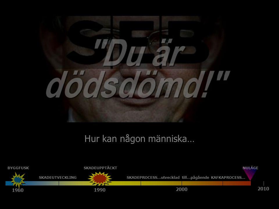 1980 1990 2000 2010 SKADEUTVECKLINGSKADEPROCESS…utvecklad till…pågående KAFKAPROCESS… NULÄGEBYGGFUSKSKADEUPPTÄCKT Hur kan någon människa…