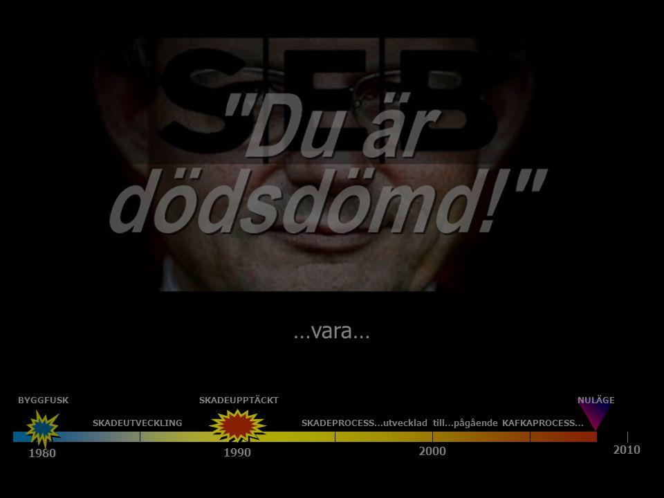 1980 1990 2000 2010 SKADEUTVECKLINGSKADEPROCESS…utvecklad till…pågående KAFKAPROCESS… NULÄGEBYGGFUSKSKADEUPPTÄCKT …vara…