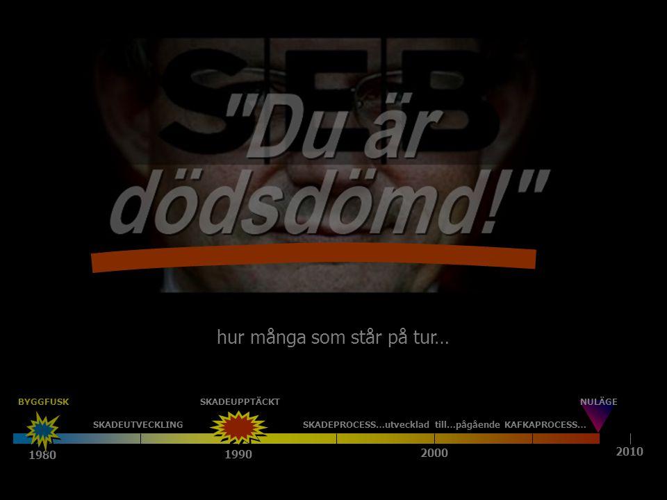 1980 1990 2000 2010 SKADEUTVECKLINGSKADEPROCESS…utvecklad till…pågående KAFKAPROCESS… NULÄGESKADEUPPTÄCKT BYGGFUSK hur många som står på tur…