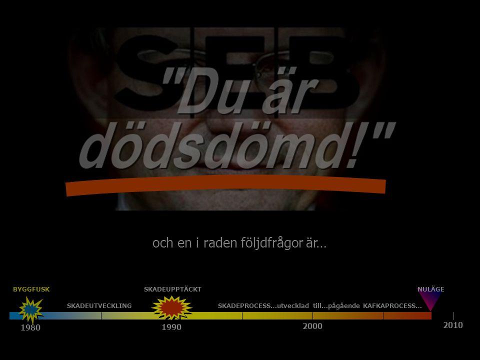 1980 1990 2000 2010 SKADEUTVECKLINGSKADEPROCESS…utvecklad till…pågående KAFKAPROCESS… NULÄGESKADEUPPTÄCKT BYGGFUSK