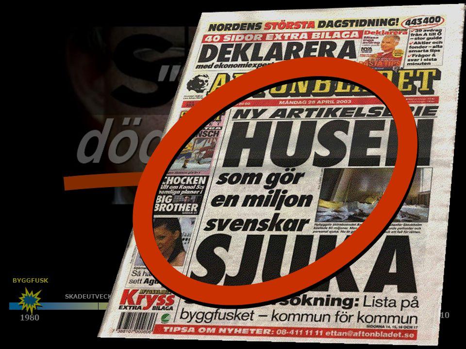 1980 1990 2000 2010 SKADEUTVECKLINGSKADEPROCESS…utvecklad till…pågående KAFKAPROCESS… NULÄGESKADEUPPTÄCKT BYGGFUSK Aftonbladet talar om…