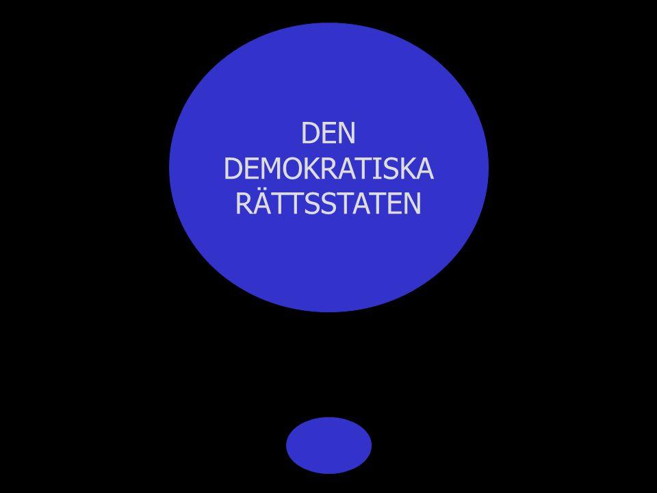 DEN DEMOKRATISKA RÄTTSSTATEN rättsstat; subst. ~en ~er samhällsform där statsorganen anses skyldiga att själva följa de gällande reglerna och där gara