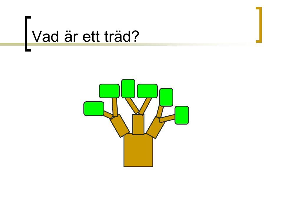 Vad är ett träd?