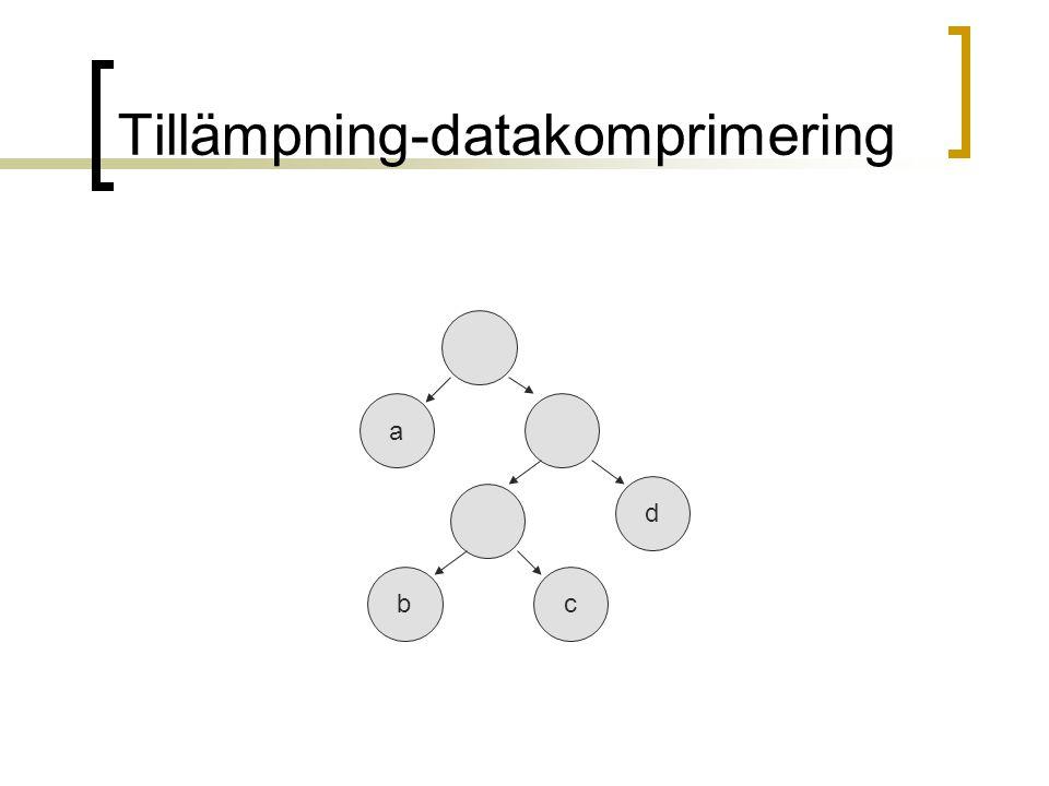 Tillämpning-datakomprimering a d bc