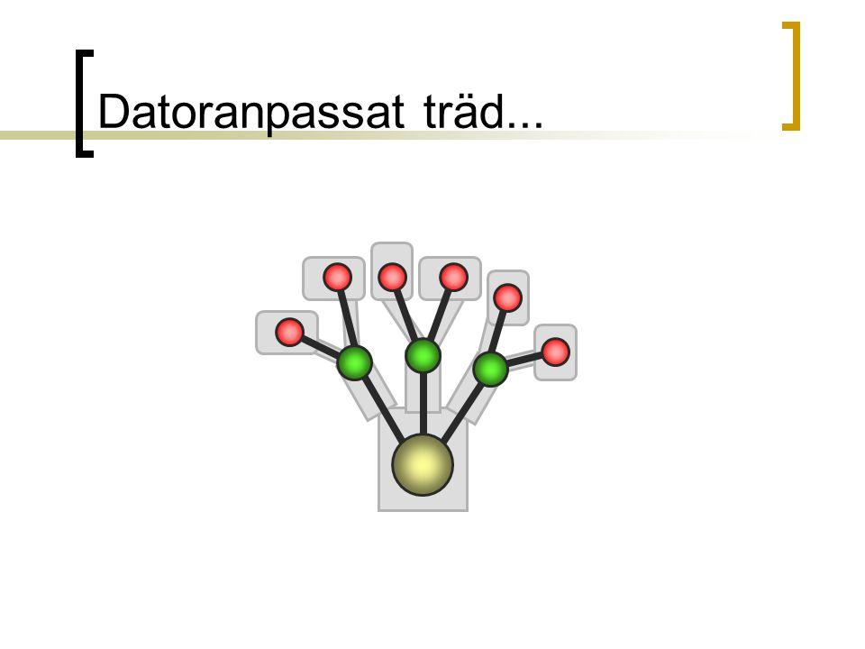 Var finns träd? Fil / Katalog strukturer! Sökning och sortering Filkomprimenring Kompilatorer