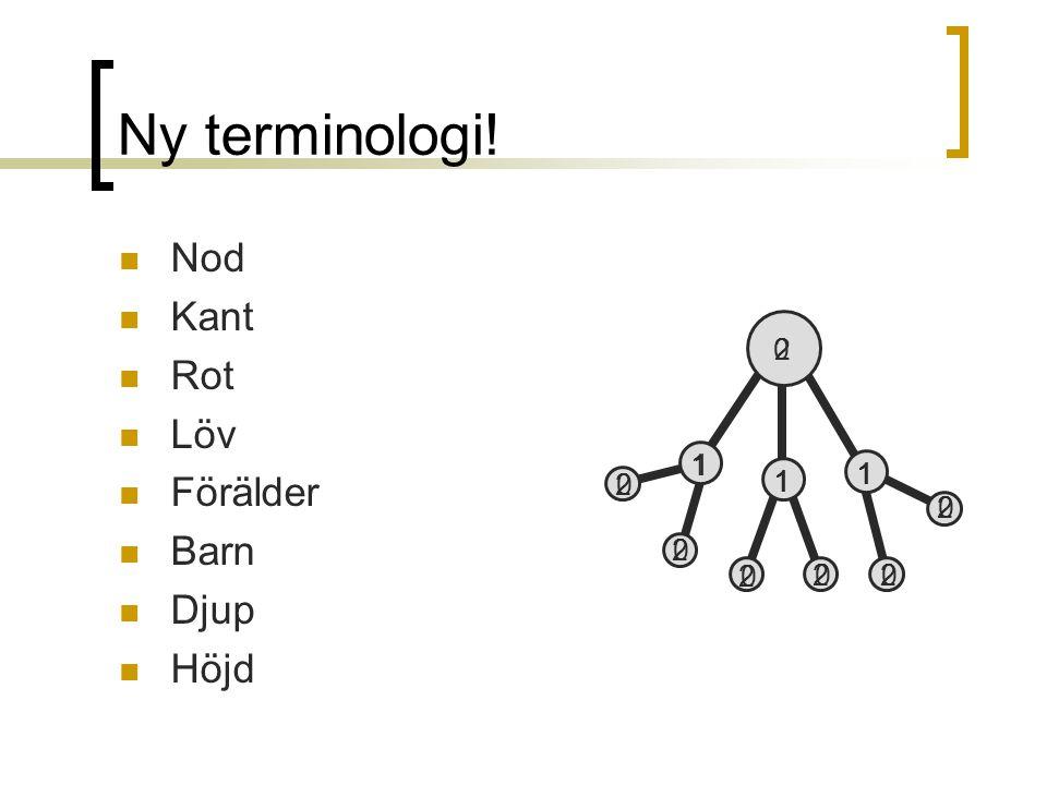 BinaryTree-metoden merge() public void merge( Object item, BinaryTree t1, BinaryTree t2) { // Testa om inte t1 och t2 är samma träd if( t1.root== t2.root && t1.root!=null) // rapportera fel root = new BinaryNode( item, t1.root,t2.root); if(this!=t1) t1.root=null; if(this!=t2) t2.root=null; }