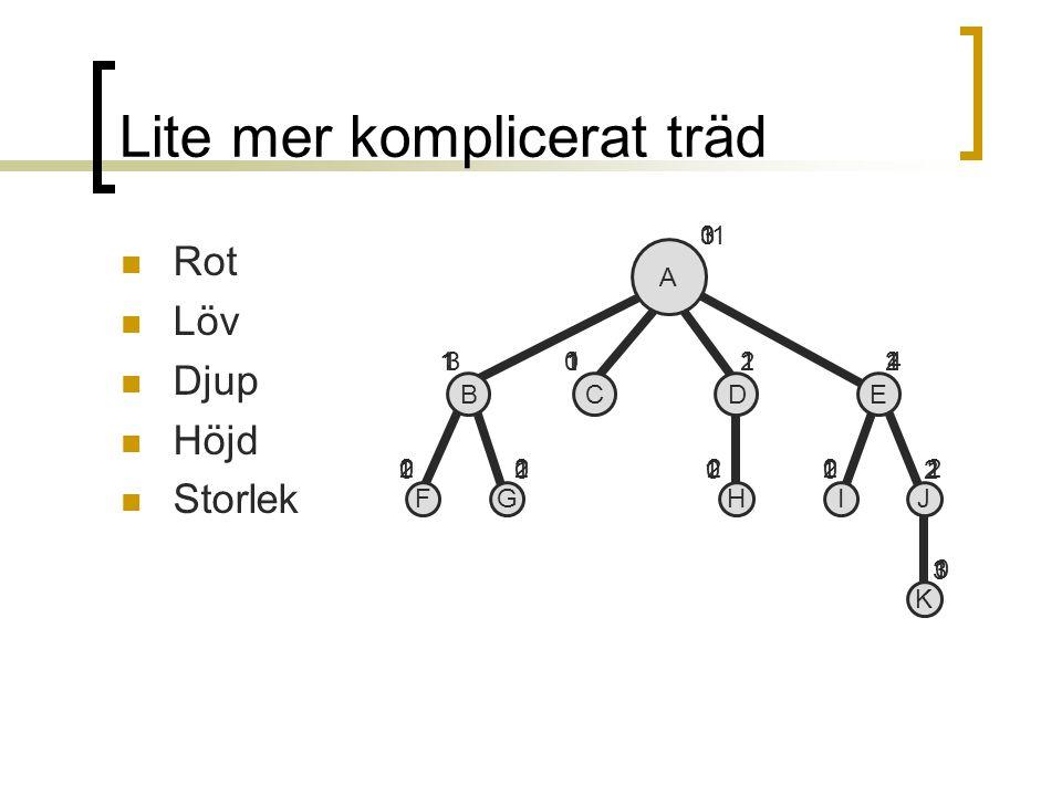 Lite mer komplicerat träd Rot Löv Djup Höjd Storlek A DCB K JI HGF E 0 1111 22222 3 3 1012 00001 0 11 3124 11112 1