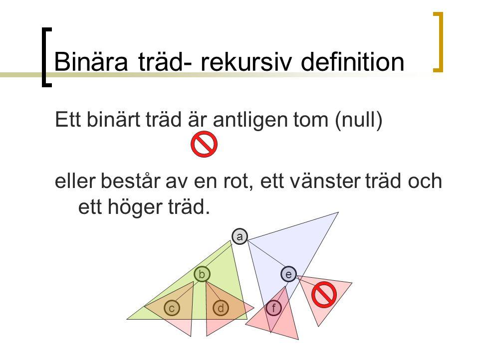 Binära träd- rekursiv definition Ett binärt träd är antligen tom (null) eller består av en rot, ett vänster träd och ett höger träd. a b cd e f