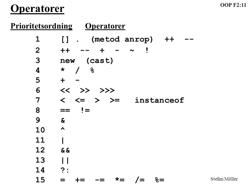 OOP F2:11 Stefan Möller Operatorer PrioritetsordningOperatorer 1[].